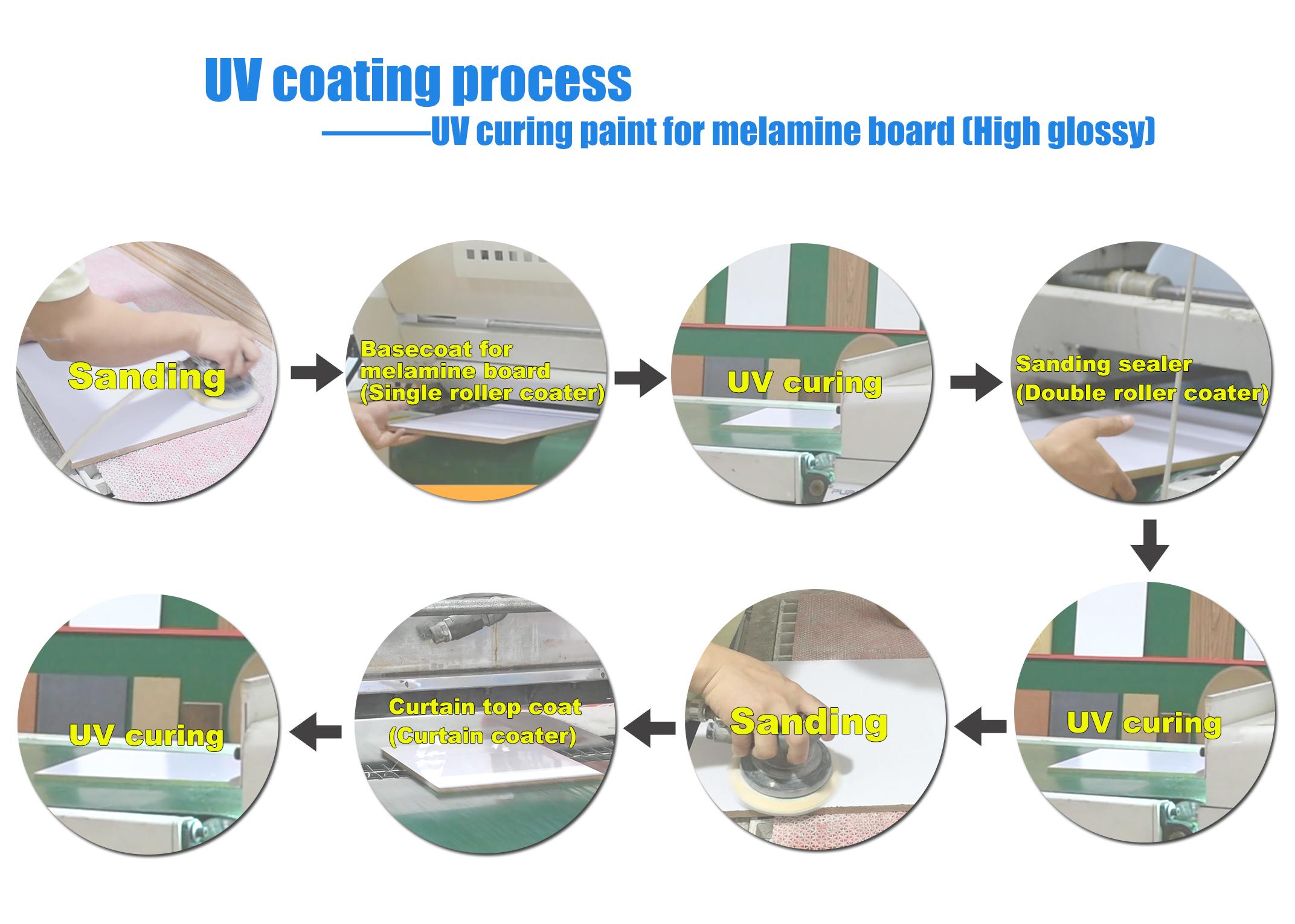 UV wood paint for melamine